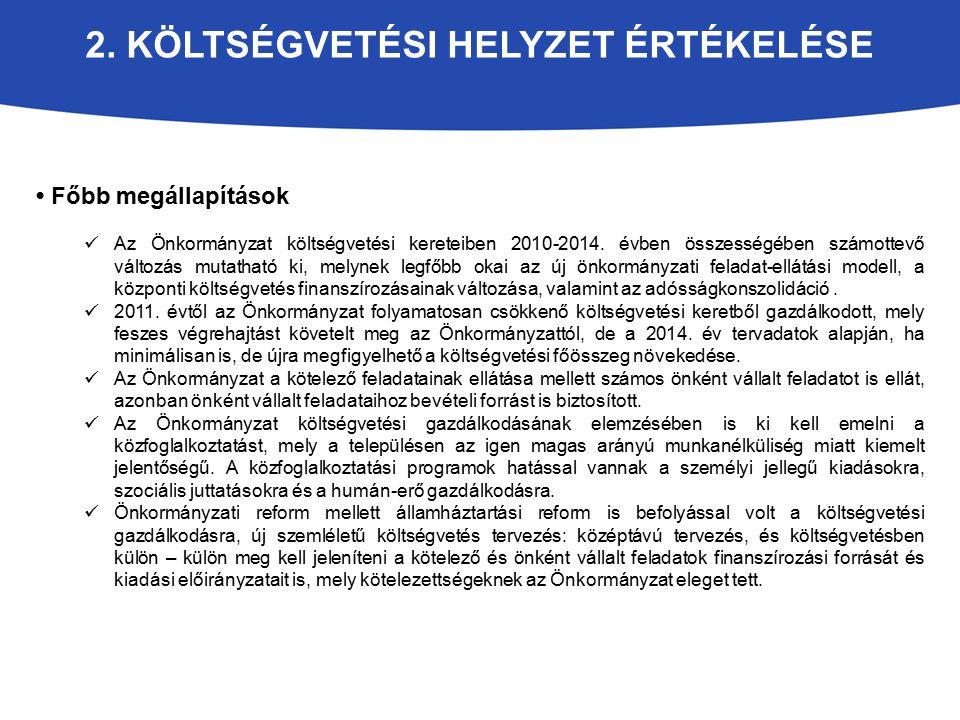 2. Költségvetési helyzet értékelése