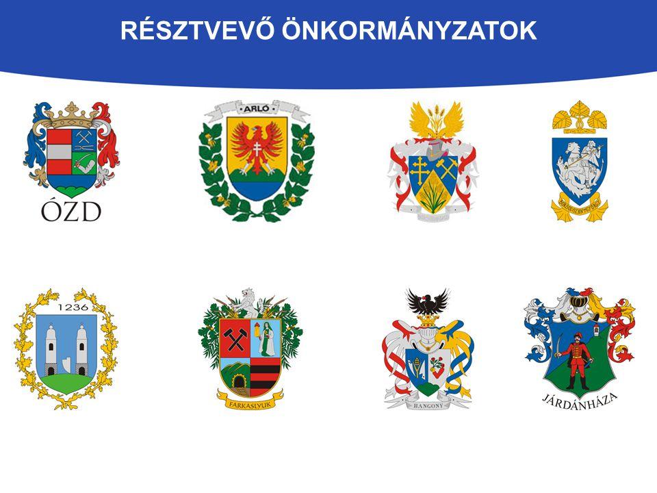 Résztvevő önkormányzatok