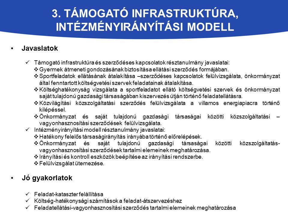 3. Támogató infrastruktúra, intézményirányítási modell