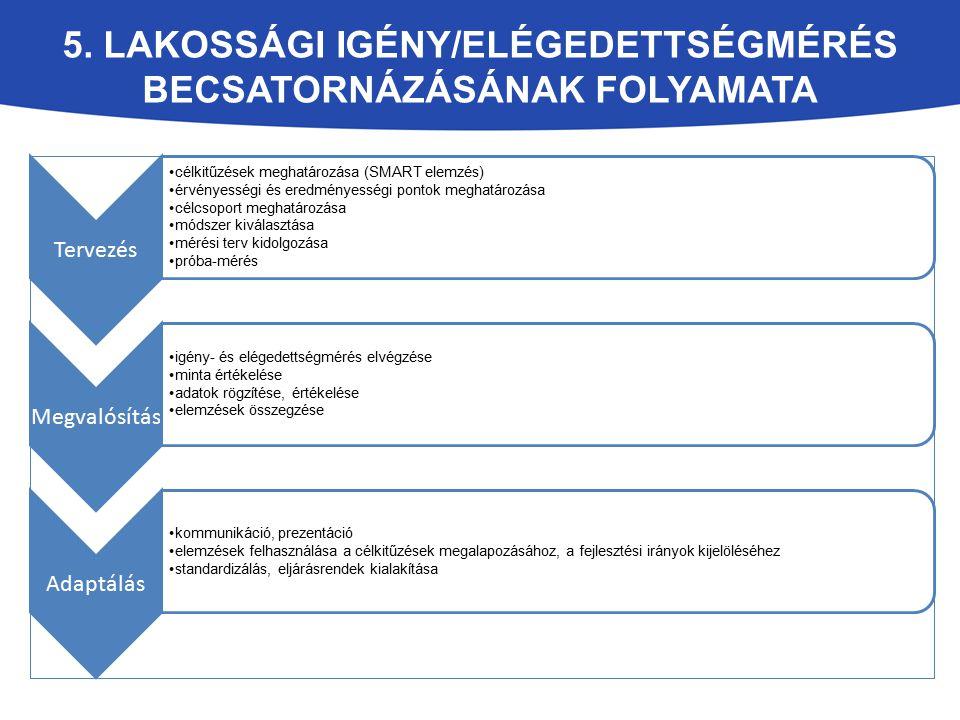5. Lakossági igény/elégedettségmérés becsatornázásának folyamata