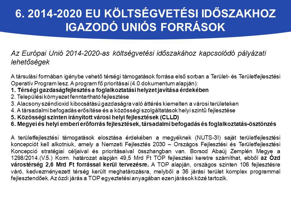 6. 2014-2020 EU költségvetési időszakhoz igazodó uniós források