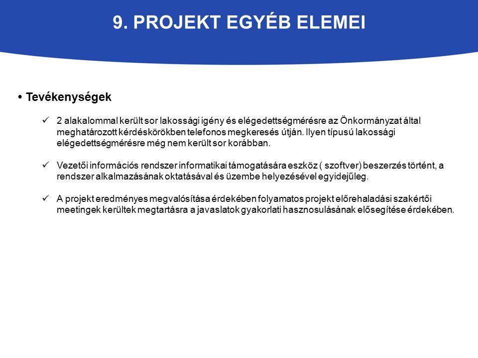 9. Projekt egyéb elemei • Tevékenységek