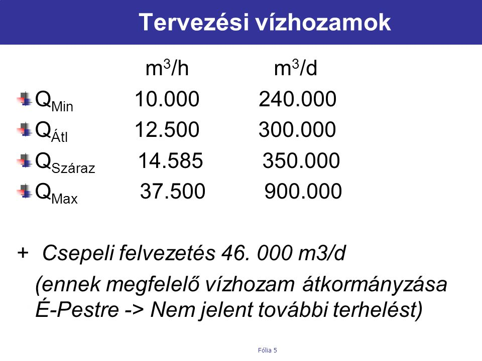 Tervezési vízhozamok QMin 10.000 240.000 QÁtl 12.500 300.000