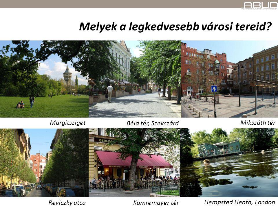 Melyek a legkedvesebb városi tereid