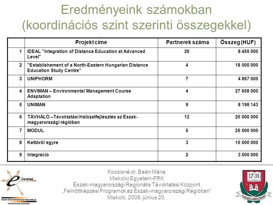 Eredményeink számokban (koordinációs szint szerinti összegekkel)
