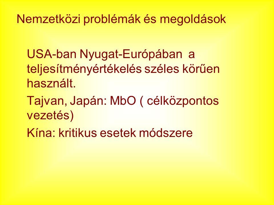 Nemzetközi problémák és megoldások