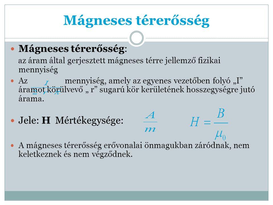 Mágneses térerősség Mágneses térerősség: Jele: H Mértékegysége: