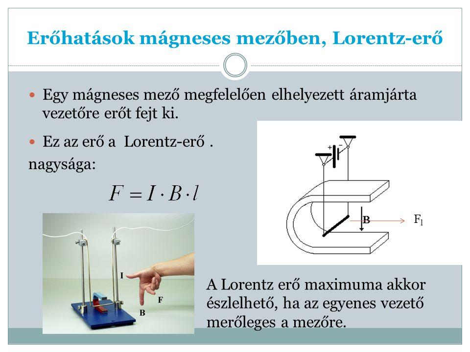 Erőhatások mágneses mezőben, Lorentz-erő