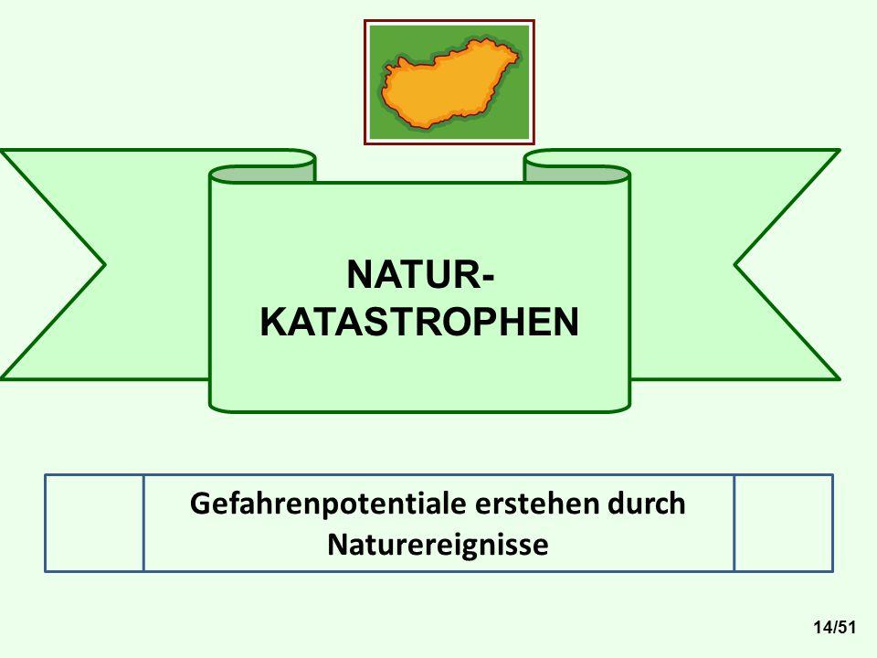 Gefahrenpotentiale erstehen durch Naturereignisse