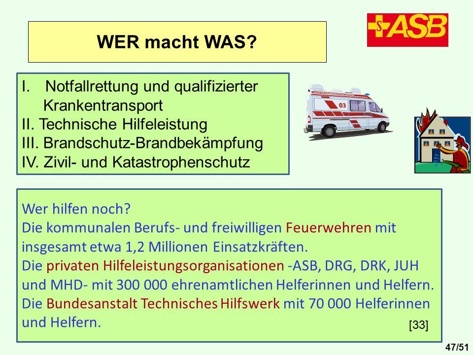 WER macht WAS Notfallrettung und qualifizierter Krankentransport