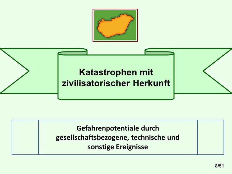 Katastrophen mit zivilisatorischer Herkunft
