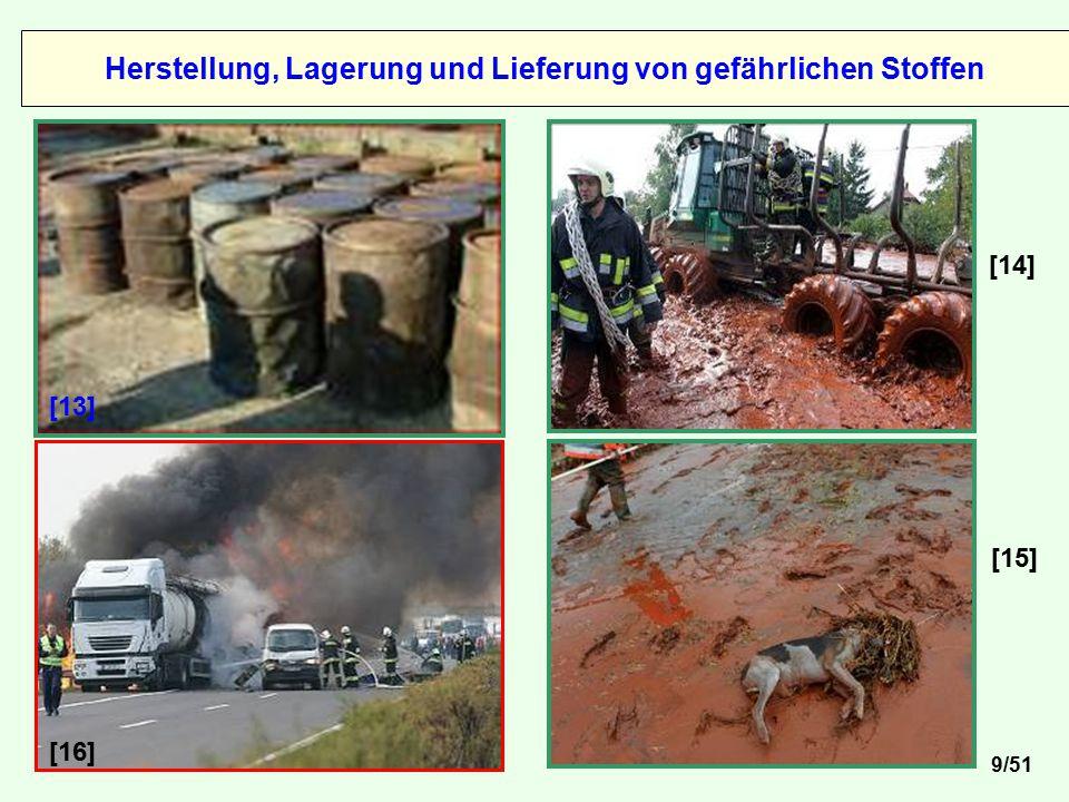 Herstellung, Lagerung und Lieferung von gefährlichen Stoffen