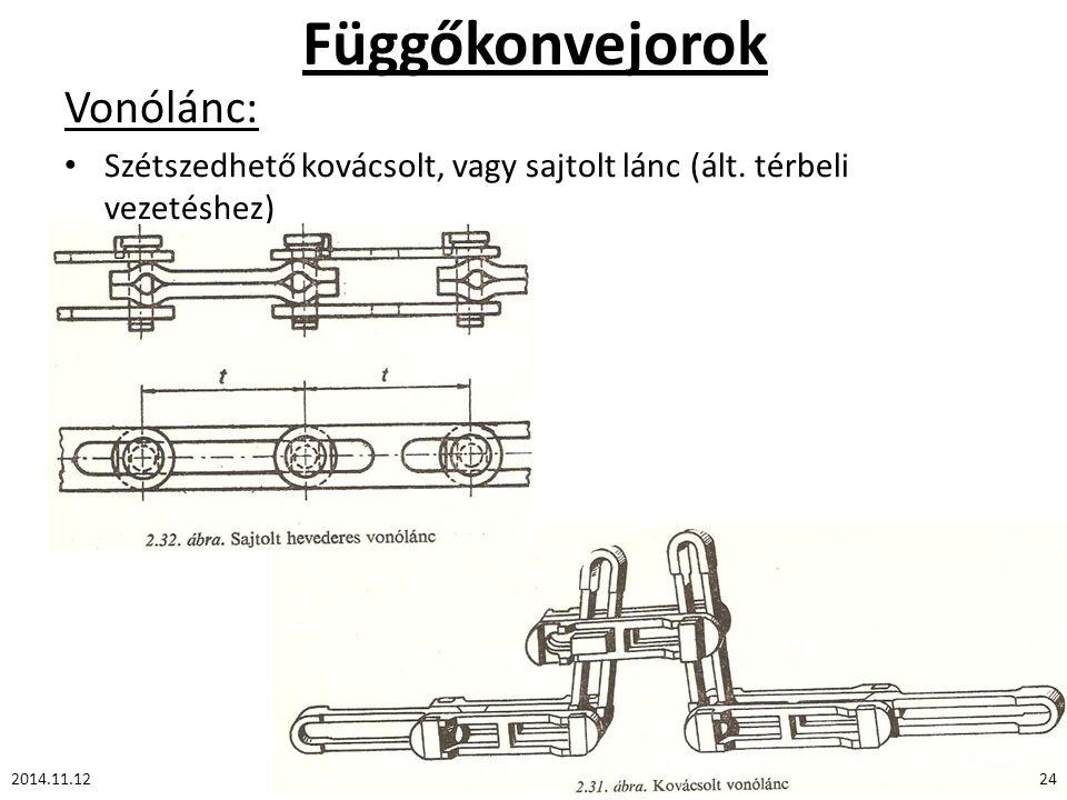Függőkonvejorok Vonólánc: