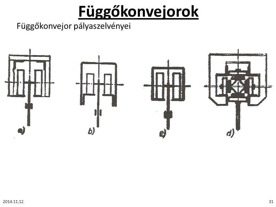 Függőkonvejorok Függőkonvejor pályaszelvényei 2014.11.12