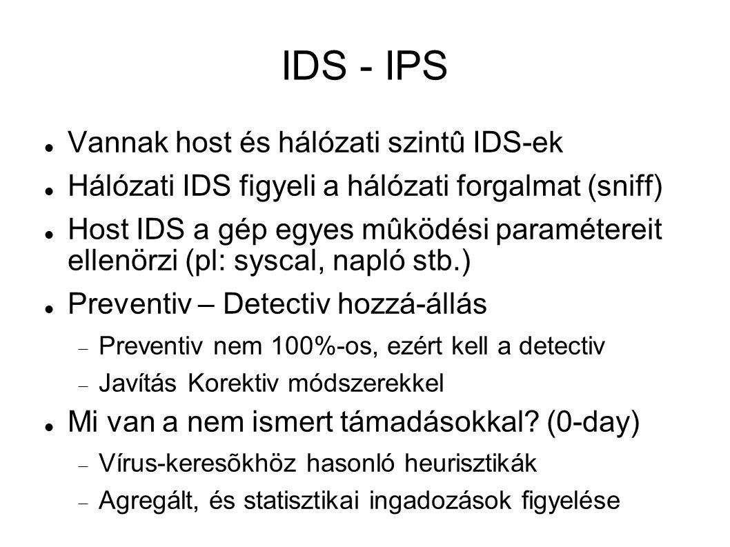 IDS - IPS Vannak host és hálózati szintû IDS-ek