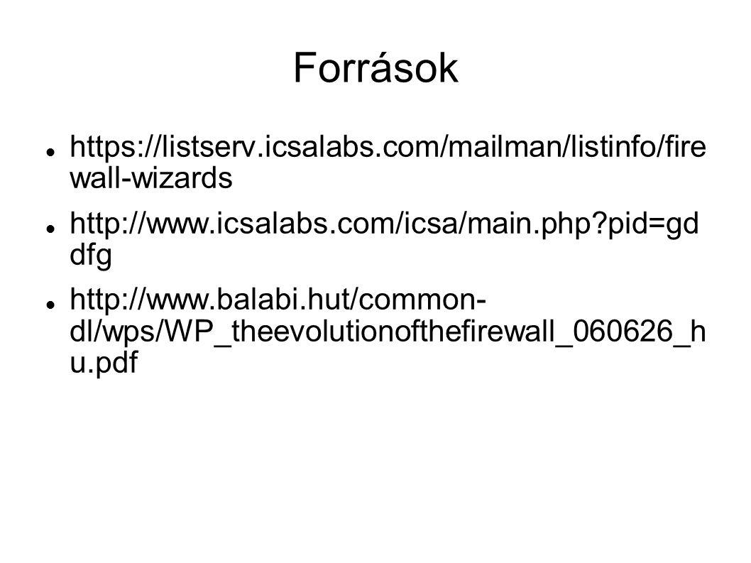 Források https://listserv.icsalabs.com/mailman/listinfo/fire wall-wizards. http://www.icsalabs.com/icsa/main.php pid=gdd fg.