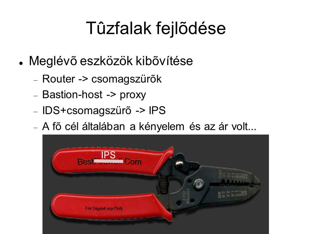 Tûzfalak fejlõdése Meglévõ eszközök kibõvítése