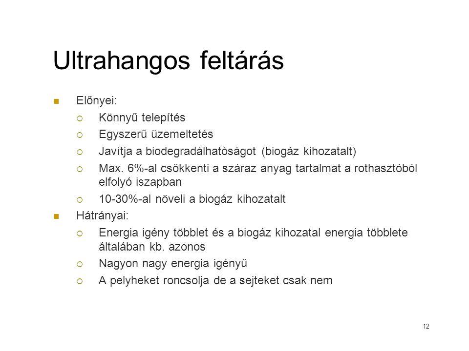 Ultrahangos feltárás Előnyei: Könnyű telepítés Egyszerű üzemeltetés