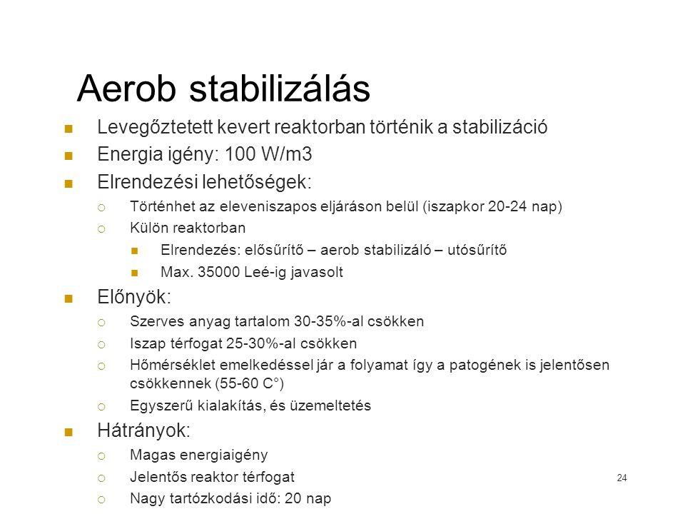 Aerob stabilizálás Levegőztetett kevert reaktorban történik a stabilizáció. Energia igény: 100 W/m3.