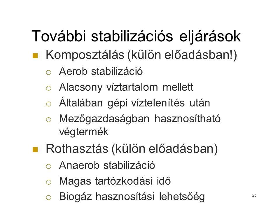További stabilizációs eljárások
