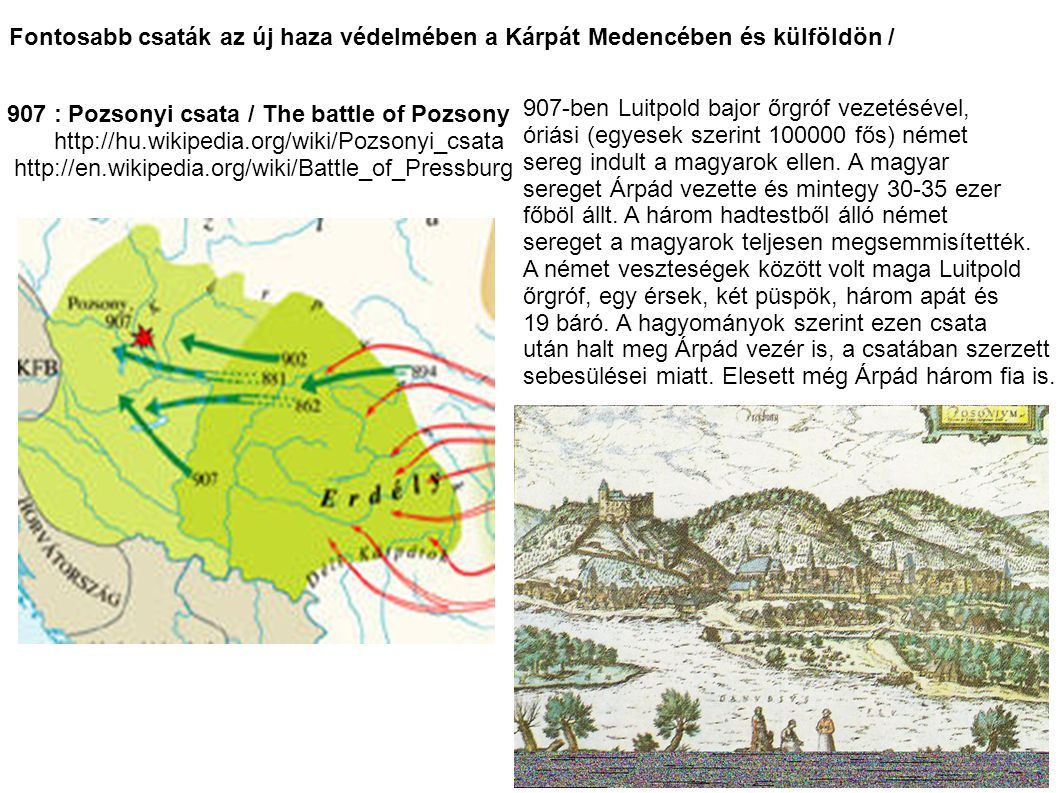 Fontosabb csaták az új haza védelmében a Kárpát Medencében és külföldön /
