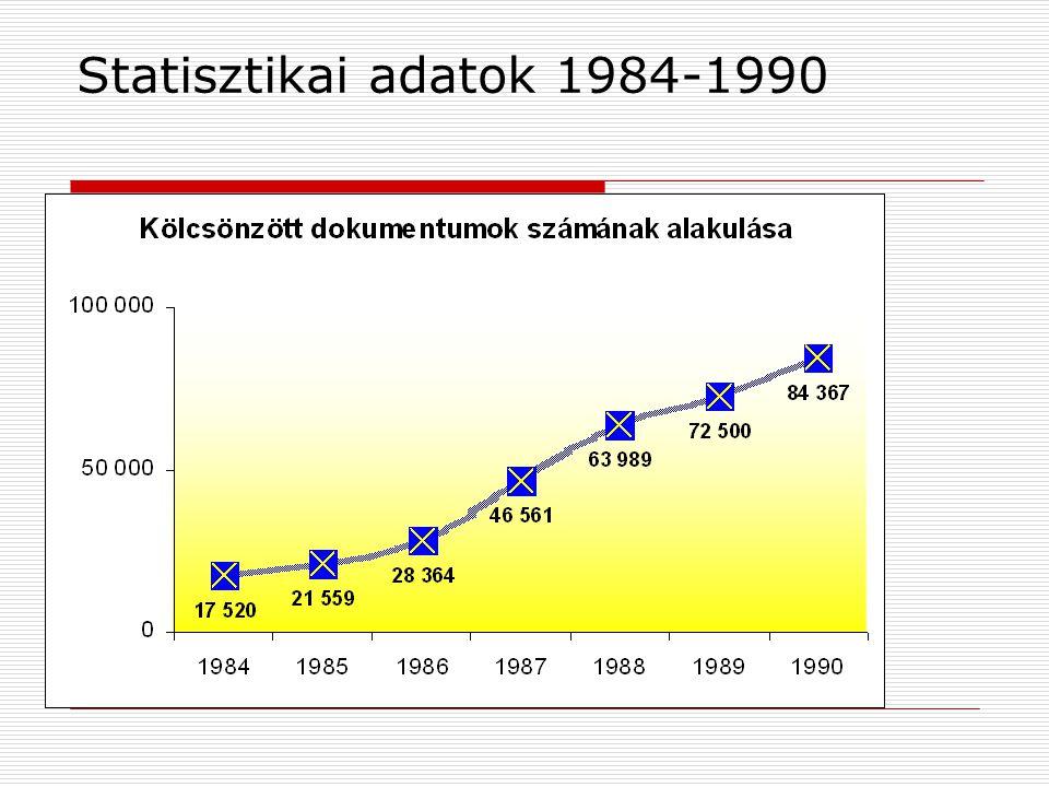 Statisztikai adatok 1984-1990