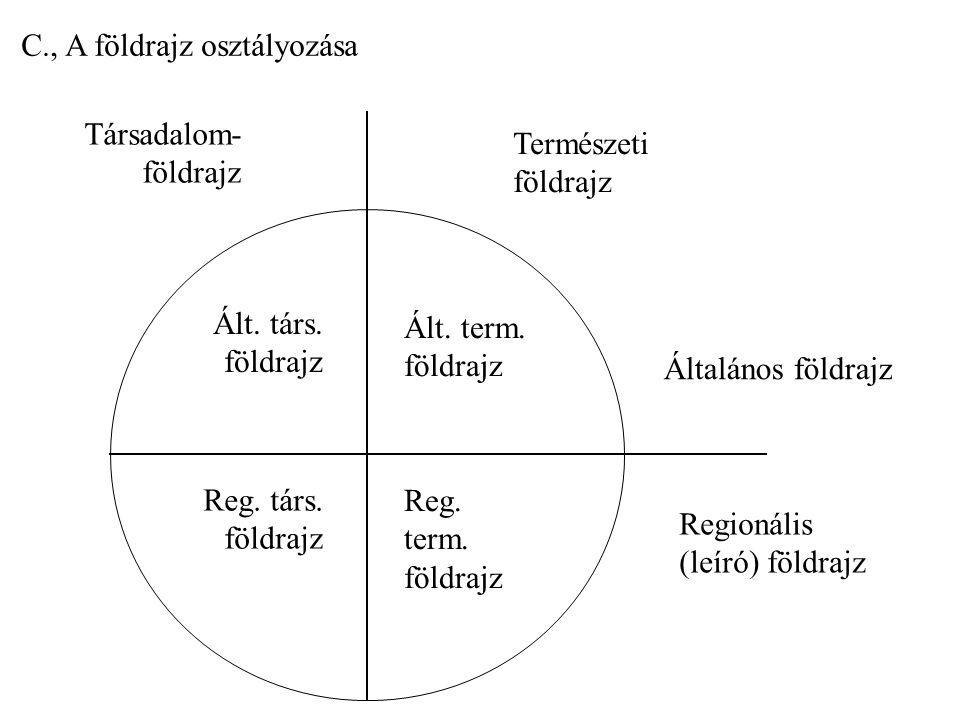 C., A földrajz osztályozása