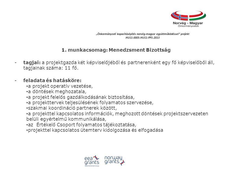 1. munkacsomag: Menedzsment Bizottság