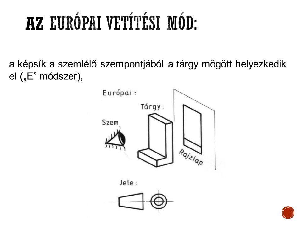 Az európai vetítési mód: