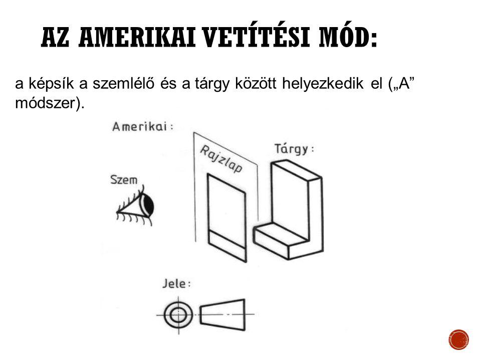 Az amerikai vetítési mód: