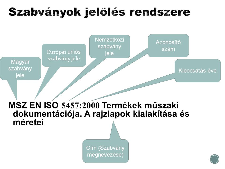Szabványok jelölés rendszere