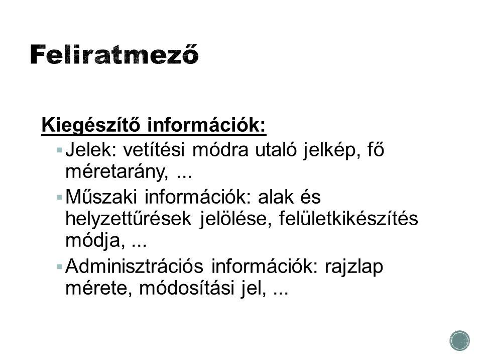 Feliratmező Kiegészítő információk:
