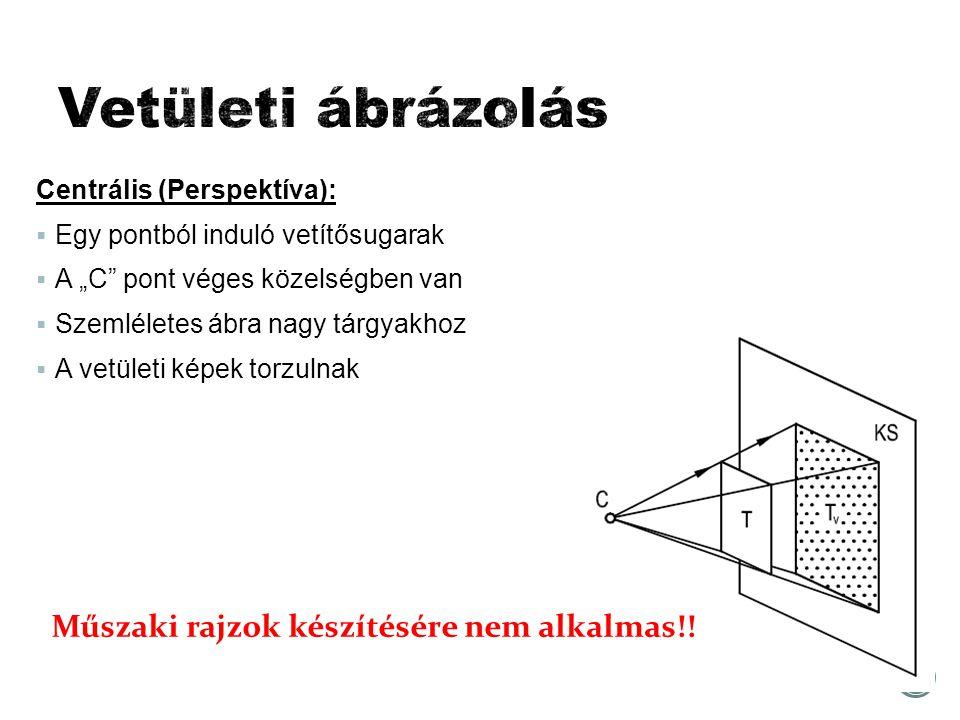 Vetületi ábrázolás Műszaki rajzok készítésére nem alkalmas!!
