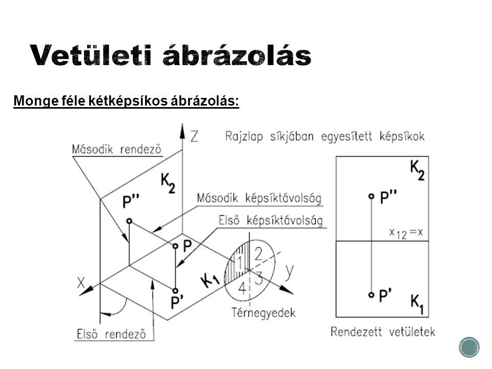 Vetületi ábrázolás Monge féle kétképsíkos ábrázolás: