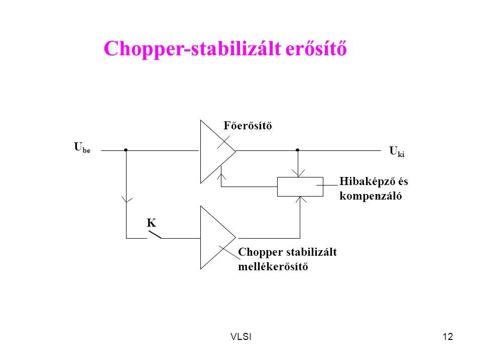Chopper-stabilizált erősítő