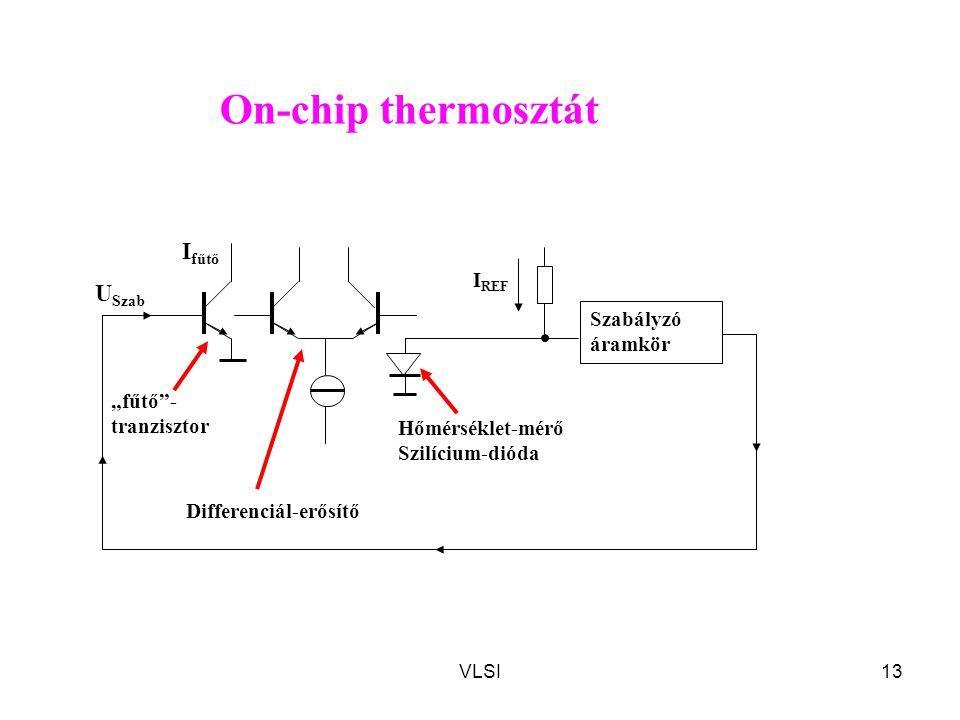 On-chip thermosztát Ifűtő USzab IREF Szabályzó áramkör