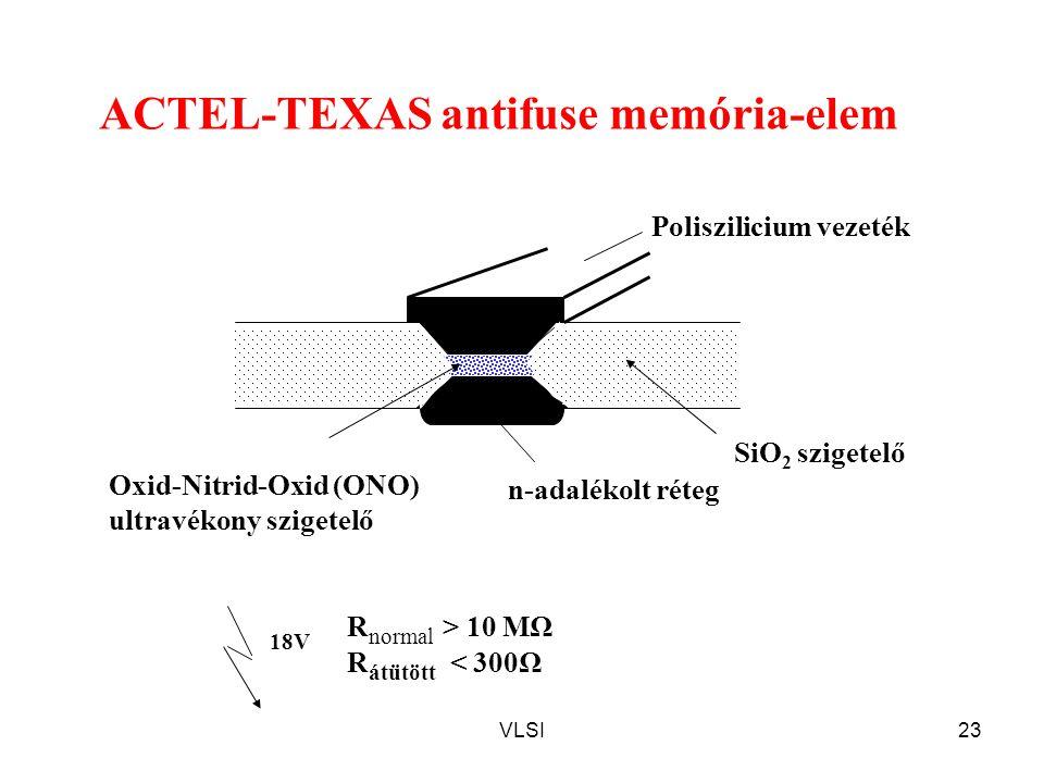 ACTEL-TEXAS antifuse memória-elem