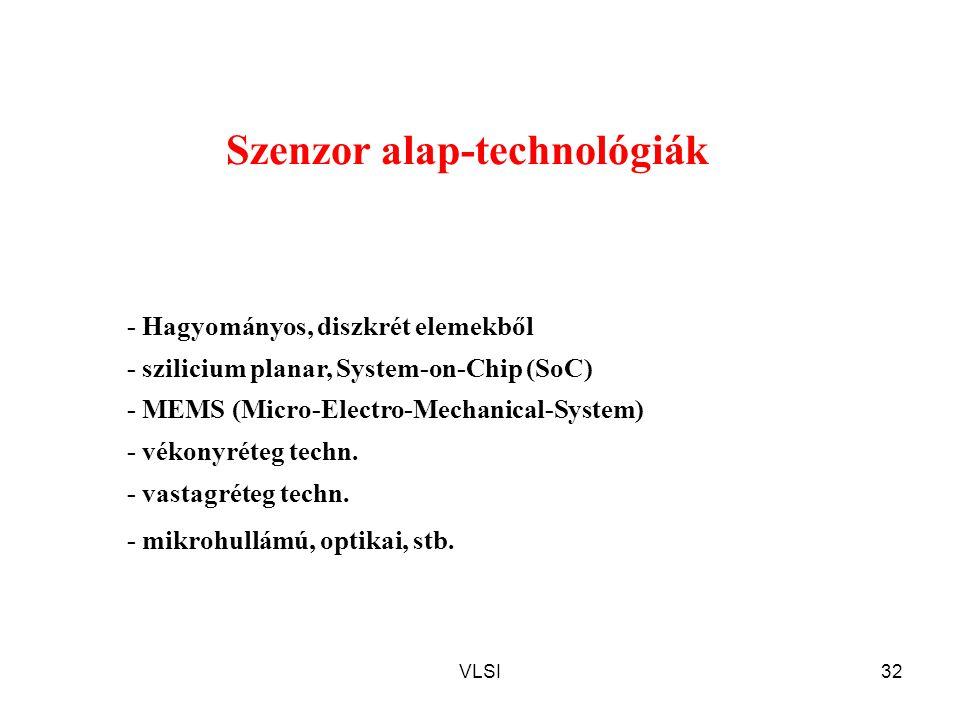 Szenzor alap-technológiák