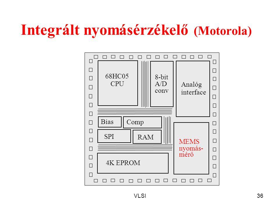 Integrált nyomásérzékelő (Motorola)