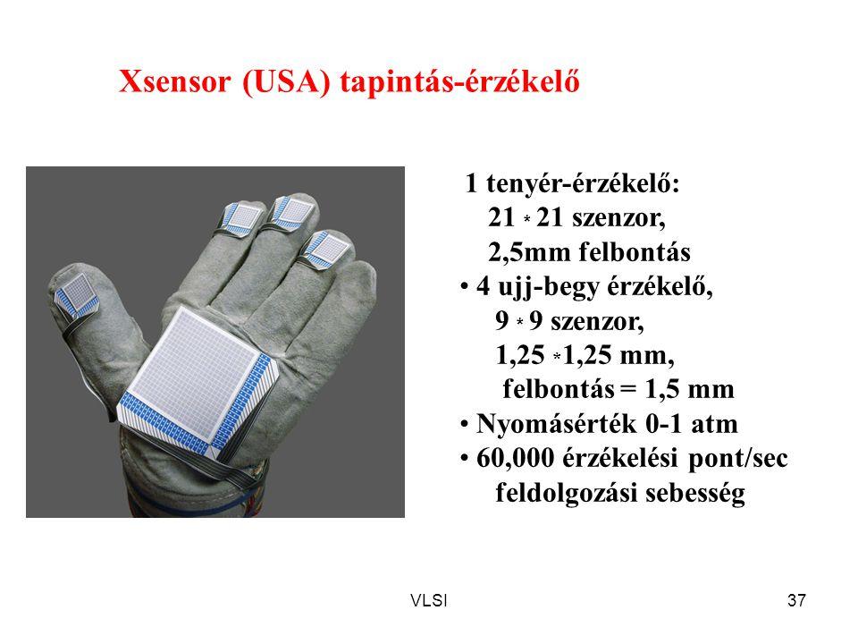 Xsensor (USA) tapintás-érzékelő