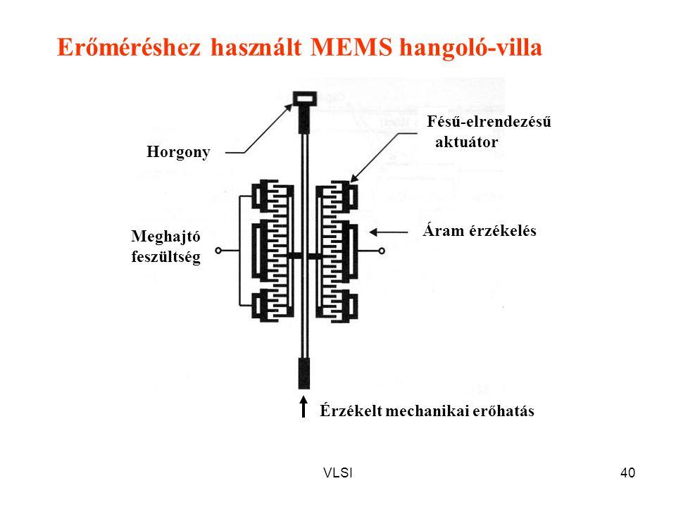 Erőméréshez használt MEMS hangoló-villa