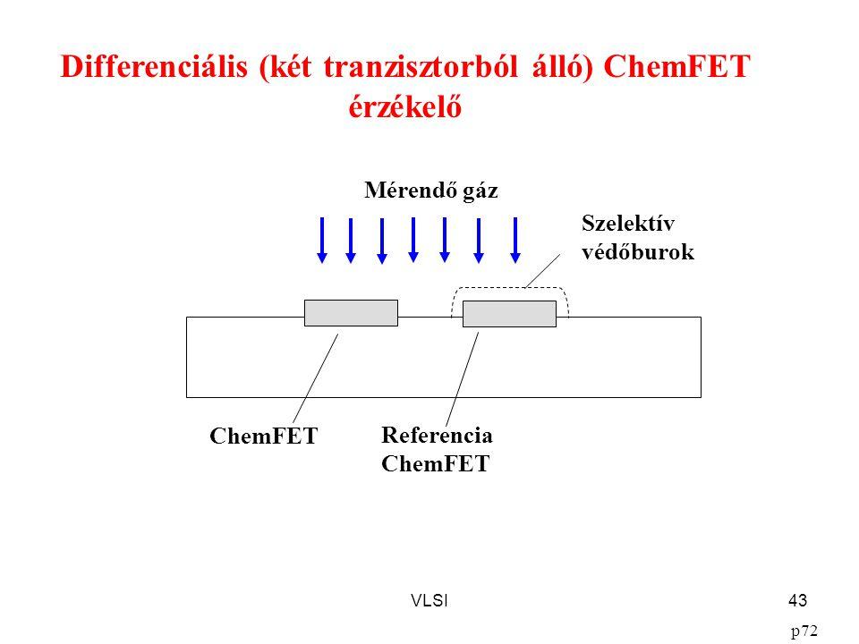 Differenciális (két tranzisztorból álló) ChemFET érzékelő