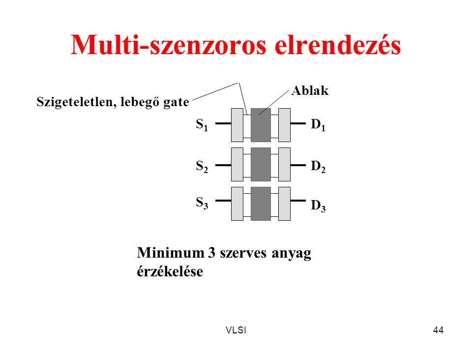 Multi-szenzoros elrendezés