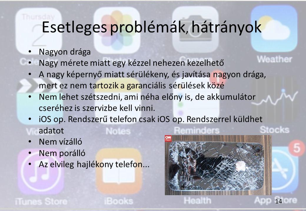 Esetleges problémák, hátrányok