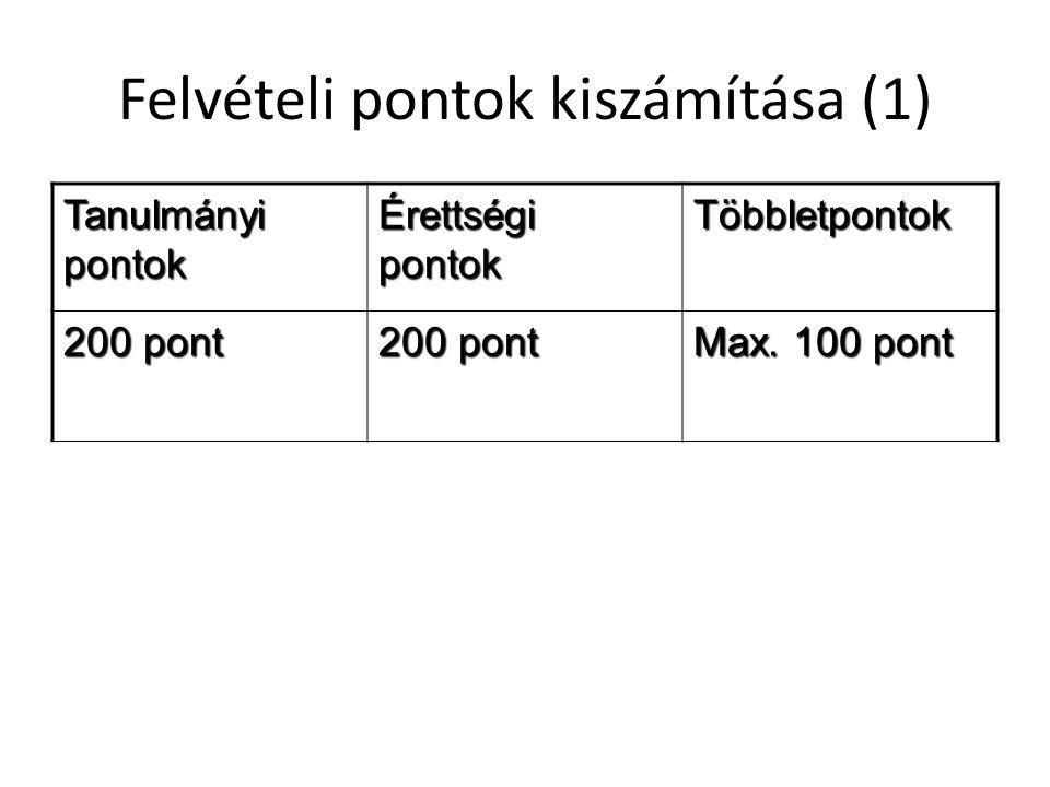 Felvételi pontok kiszámítása (1)