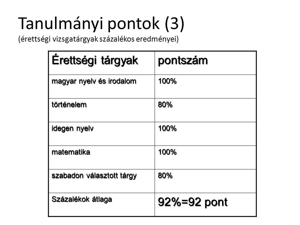 Tanulmányi pontok (3) (érettségi vizsgatárgyak százalékos eredményei)