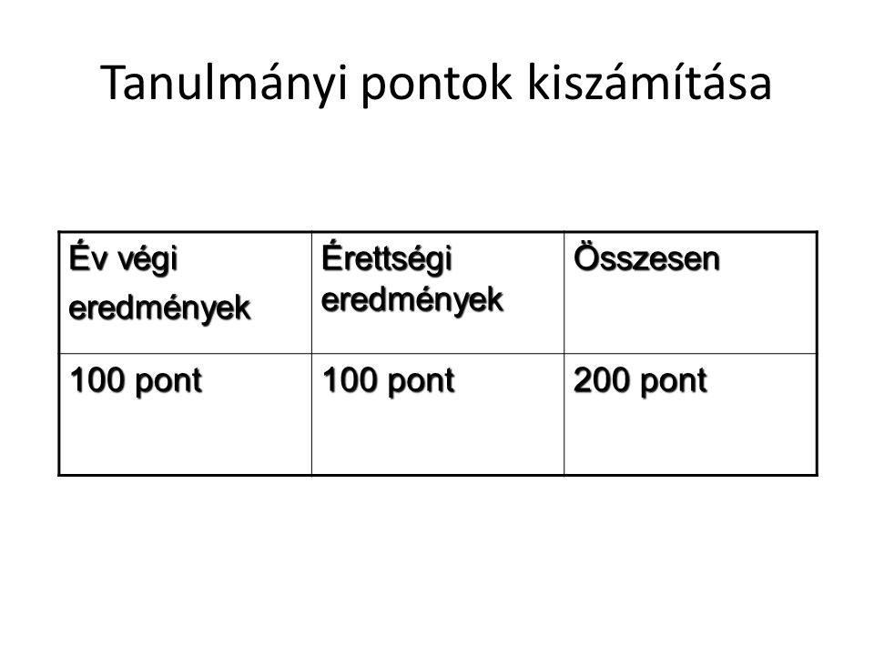 Tanulmányi pontok kiszámítása