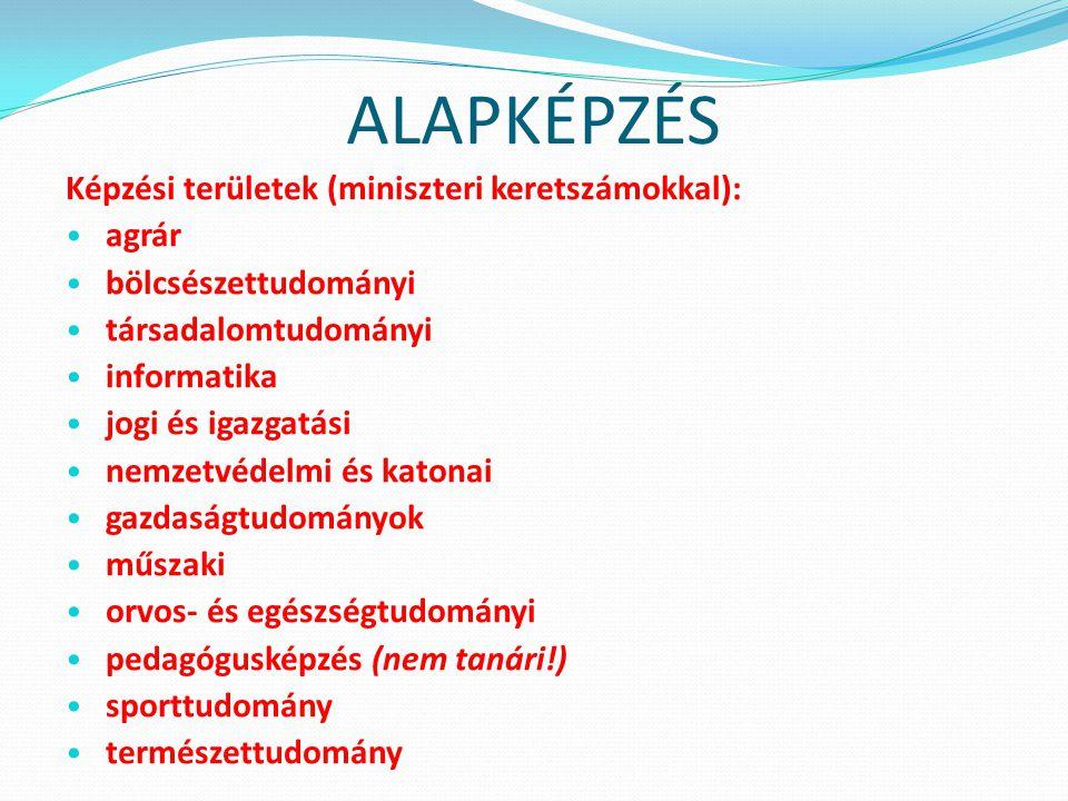 ALAPKÉPZÉS Képzési területek (miniszteri keretszámokkal): agrár