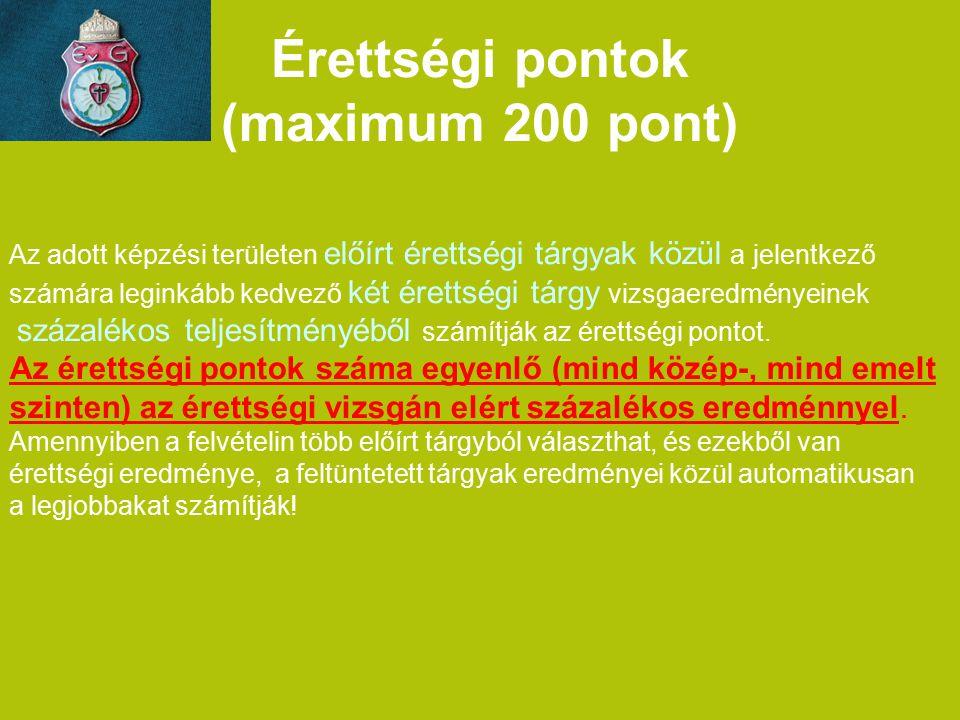 Érettségi pontok (maximum 200 pont)