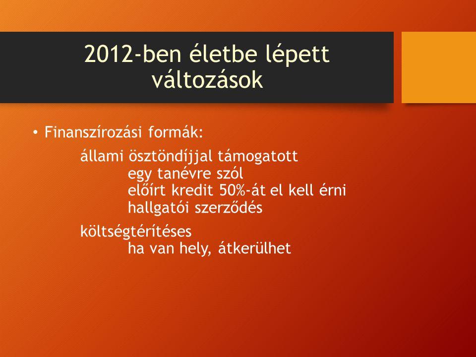 2012-ben életbe lépett változások